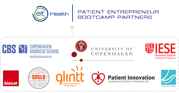 Patient Innovation Bootcamp Partners
